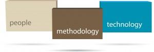 people_method_tech
